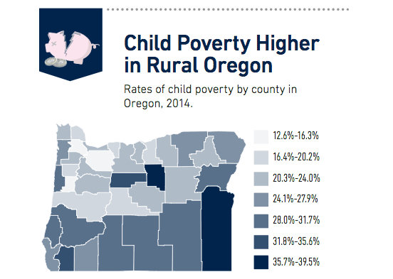 Children First for Oregon graphic